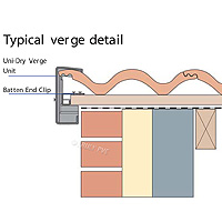 Diagram of Klober Batten Clip
