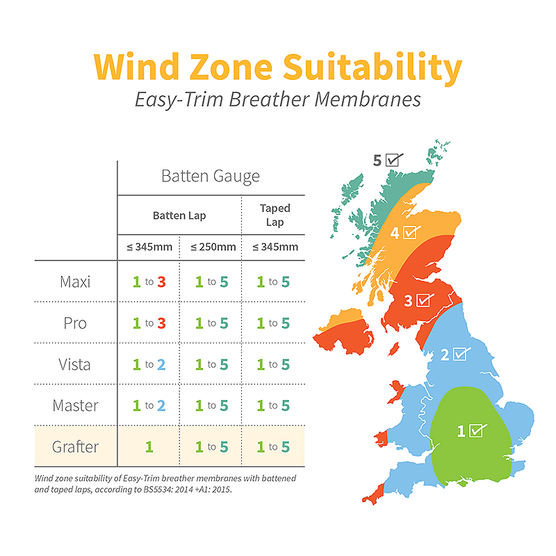 Grafter 100 Wind Zone Suitability Map