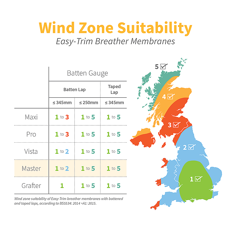Master 112 Wind Zone Suitability Map