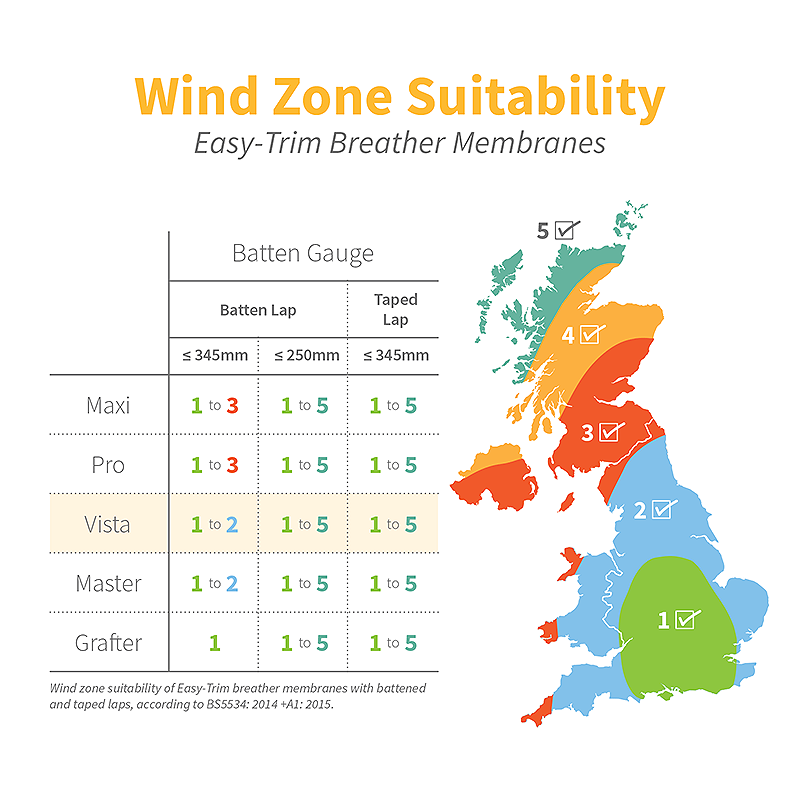 Vista 162 Wind Zone Suitability Map