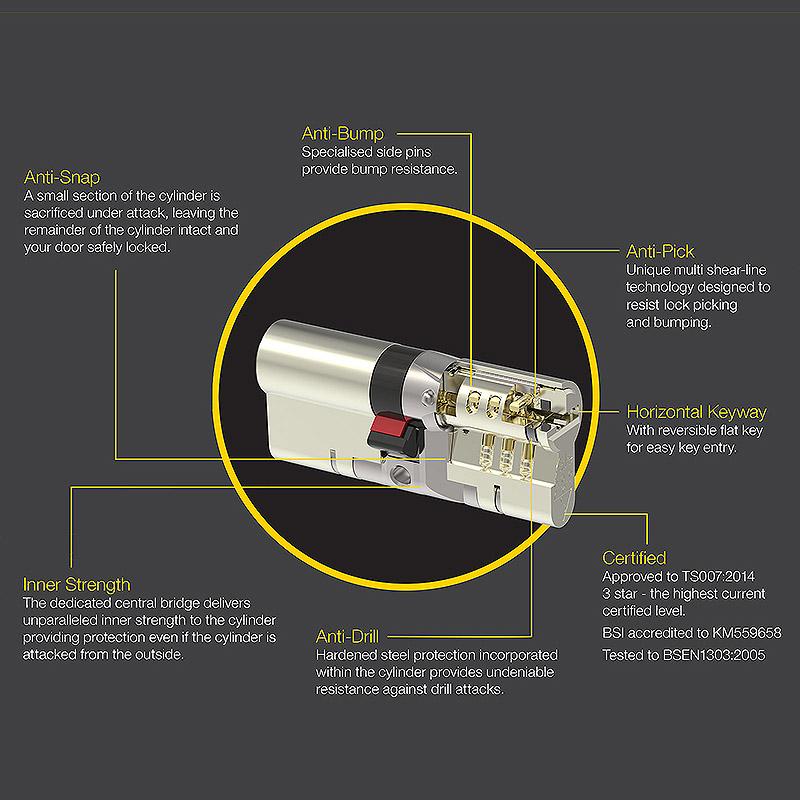 Exploded diagram of Yale Platinum 3 Star Anti-Snap Euro Cylinder