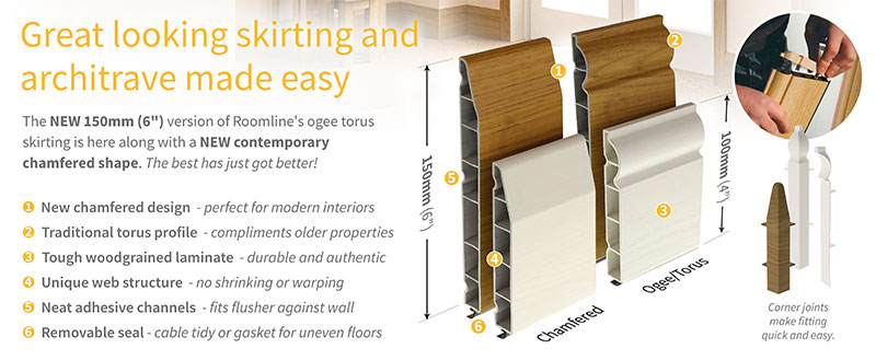 PVC-u plastic skirting board and architrave made easy