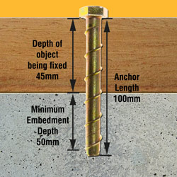 5 x Deltaleigh M12 Self-Tapping Concrete Anchors