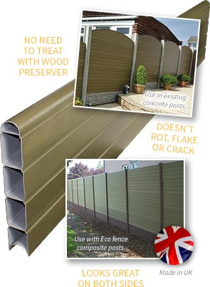 Eco Fencing Plastic Composite Low Maintenance Graden Fence Board Panel