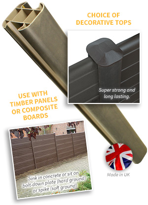 Eco Fencing Composite and Steel Low Maintenance Graden Fence Post