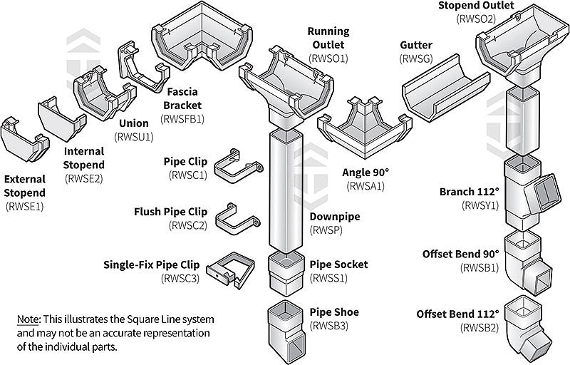 RWSP Square Downpipe, part of the Marshall Tufflex Square Line Gutter System