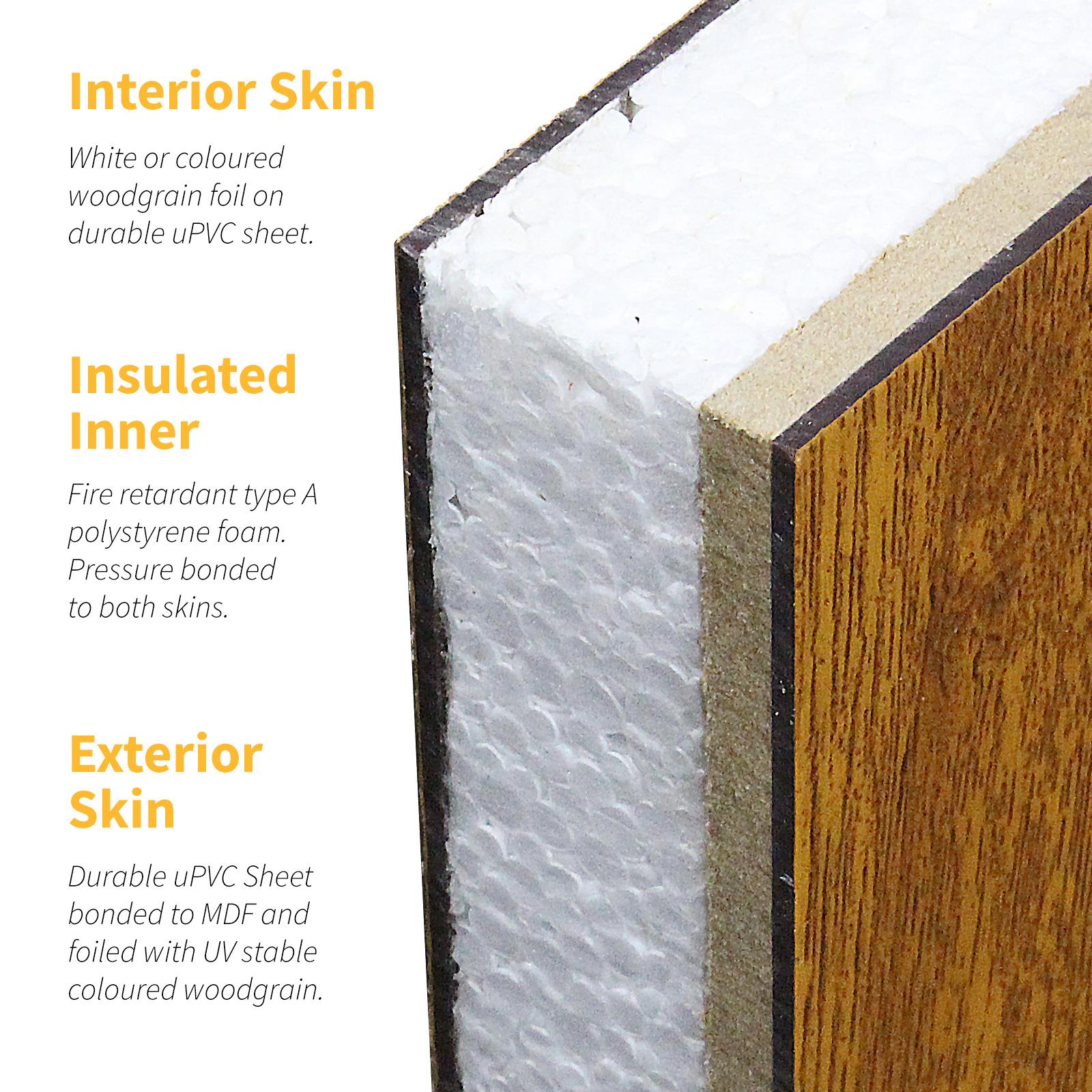 Rosewood White 24mm Upvc Flat Door Panel 700mm X 900mm