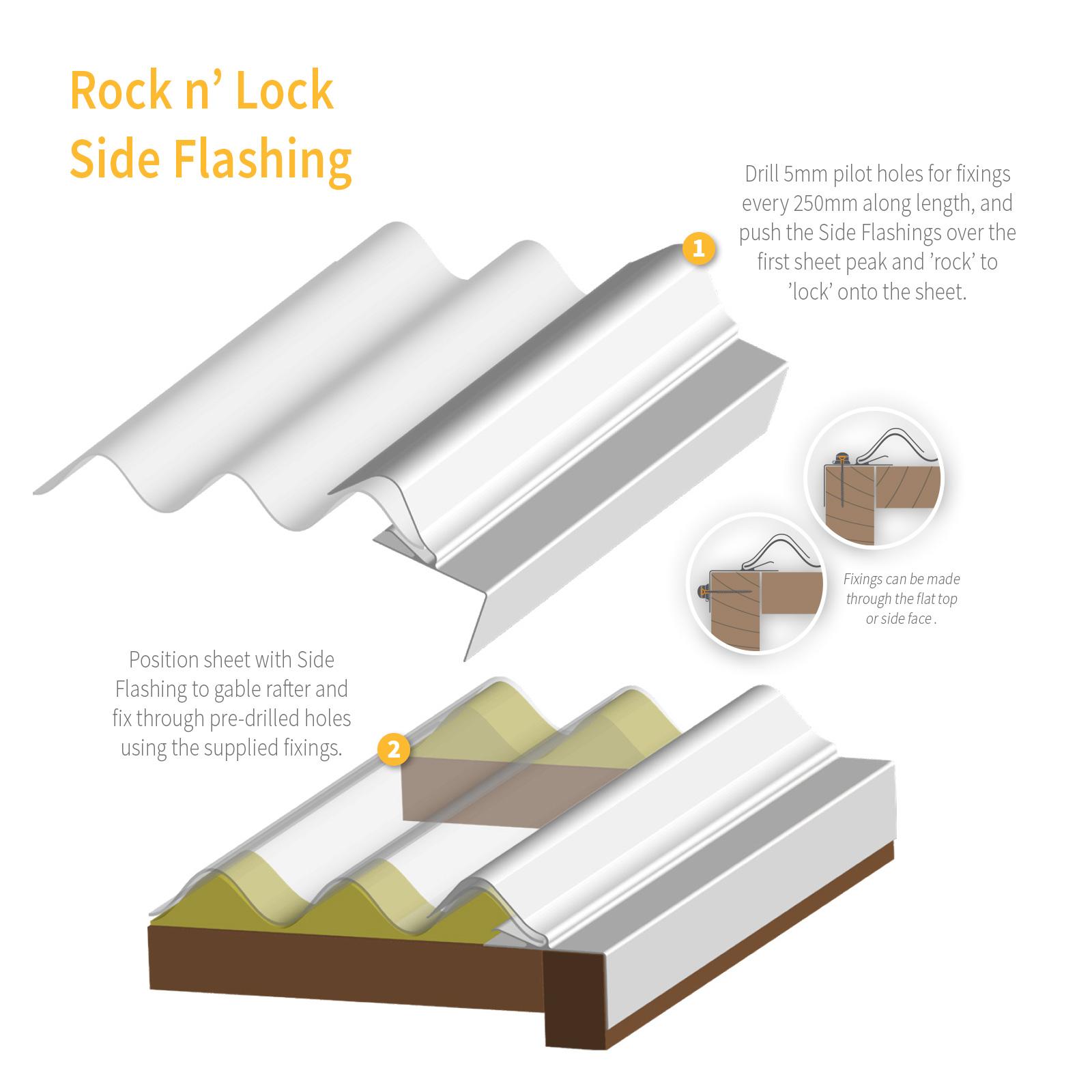 Corrapol Rock N Lock Side Flashing Lean To Roof Edge Bar